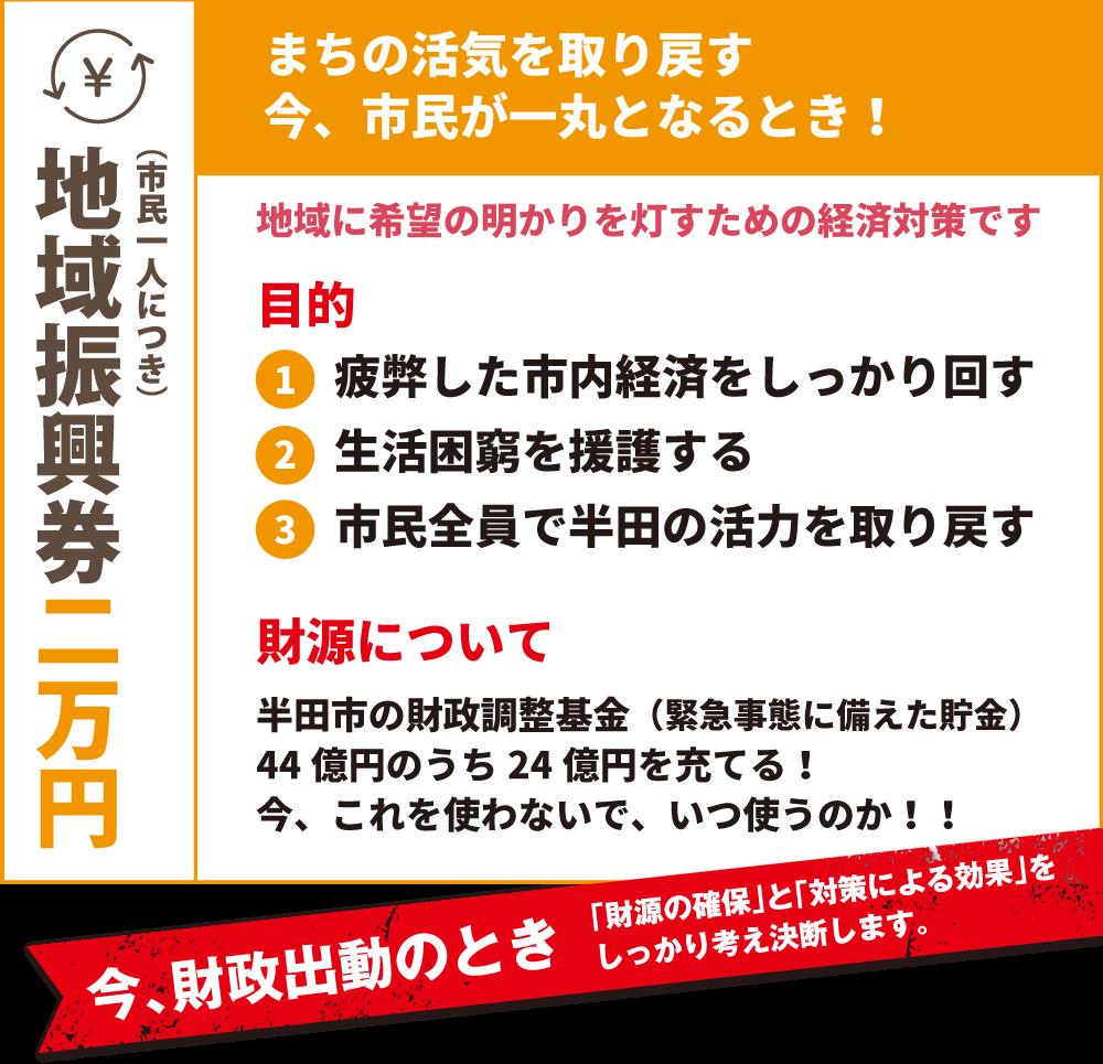 2万円分の地域振興券